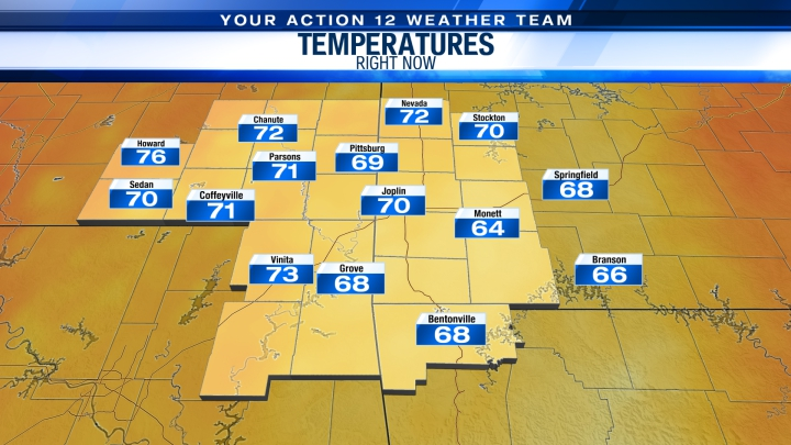 DMA Current Temps